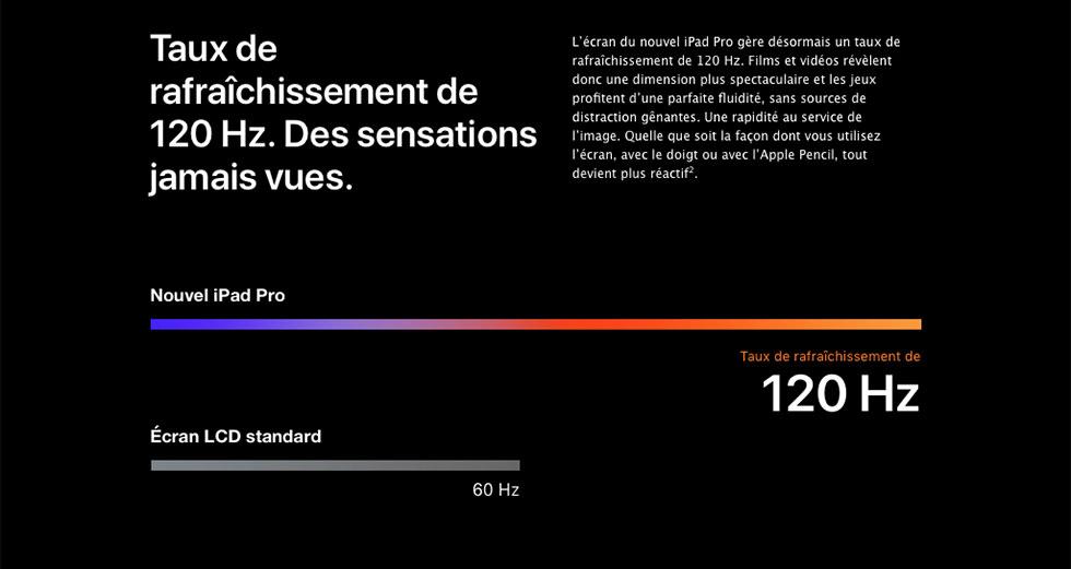 L'écran du nouvel iPad Pro gère désormais un taux de rafraîchissement de 120 Hz.