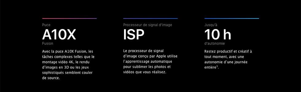 iPad Pro : Puce A10X