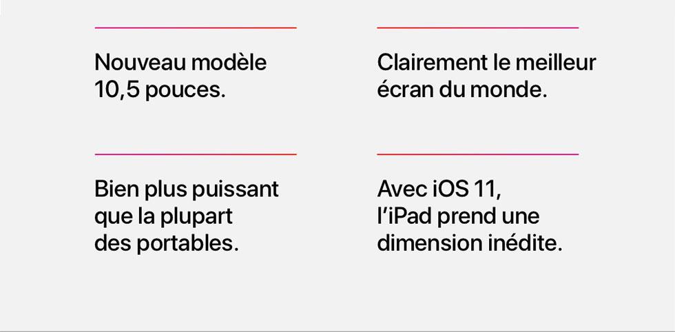 iPad Pro. Nouveau modèle 10,5 pouces.